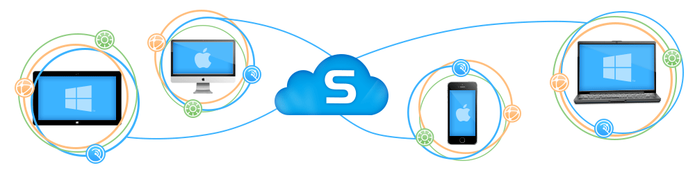 Sophos-Cloud-Home