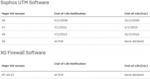 utmxgsoftware