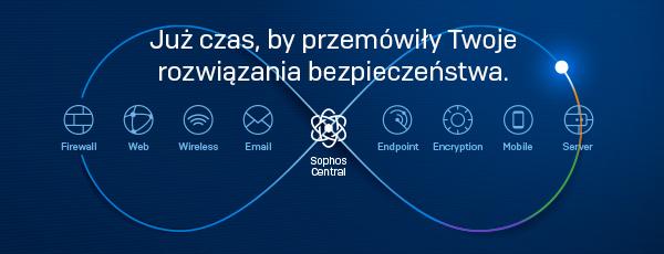 Sophos central emails-PL